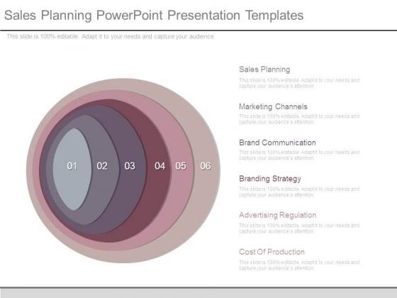 Sales Planning Powerpoint Presentation Templates