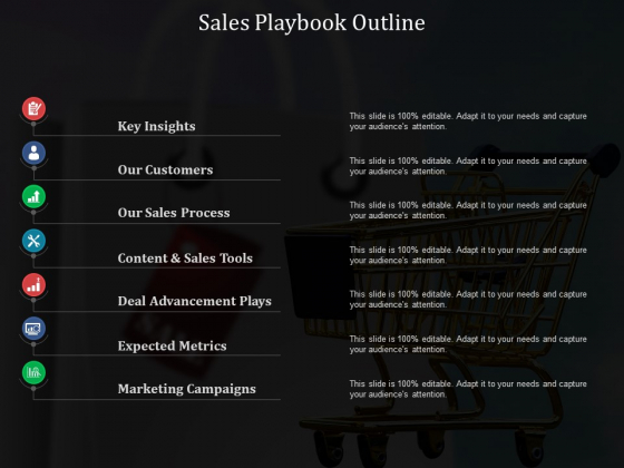 Sales Playbook Outline Ppt PowerPoint Presentation Layouts Infographic Template