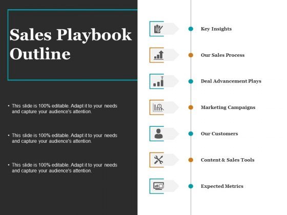 Sales Playbook Outline Ppt PowerPoint Presentation Summary Gallery