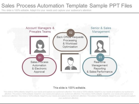 Sales Process Automation Template Sample Ppt Files PowerPoint - Sales process template