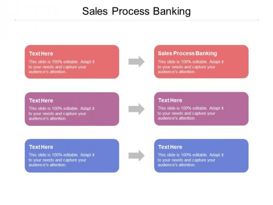 Sales Process Banking Ppt PowerPoint Presentation Styles Shapes Cpb Pdf