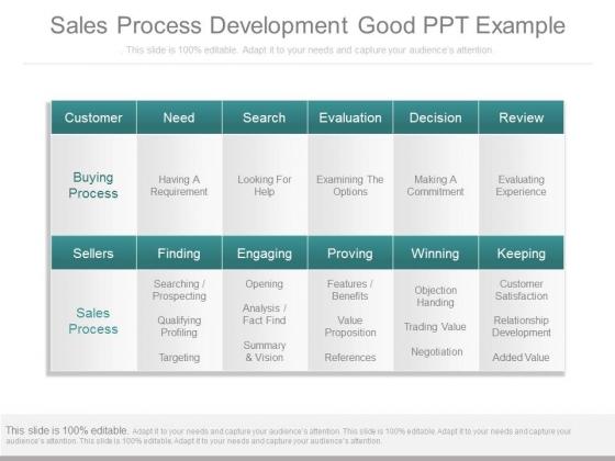 Sales process development good ppt example powerpoint templates sales process development good ppt example salesprocessdevelopmentgoodpptexample1 salesprocessdevelopmentgoodpptexample2 sciox Choice Image
