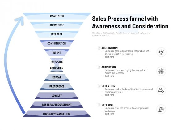 Sales Process Funnel With Awareness And Consideration Ppt PowerPoint Presentation Ideas Slide