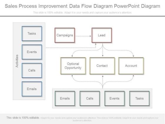 Sales_Process_Improvement_Data_Flow_Diagram_Powerpoint_Diagram_1