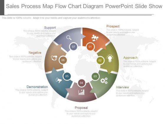 Sales Process Map Flow Chart Diagram Powerpoint Slide Show