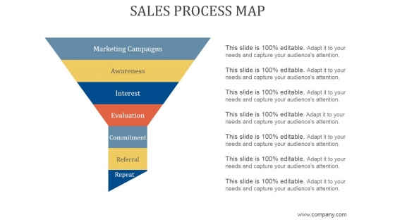 Sales Process Map Ppt PowerPoint Presentation Deck
