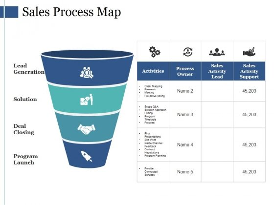 Sales Process Map Ppt PowerPoint Presentation Slides Introduction
