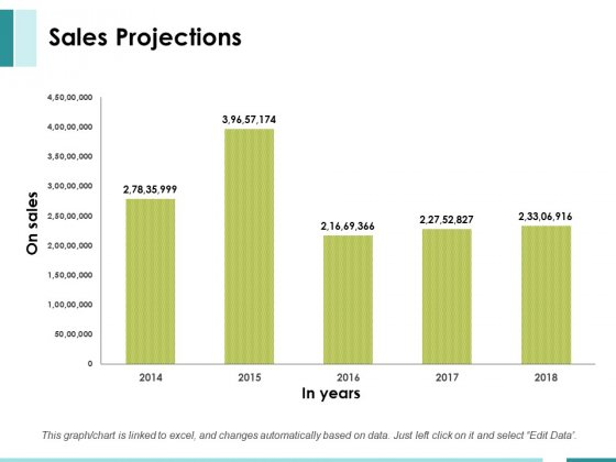 Sales Projections Ppt PowerPoint Presentation Model Examples