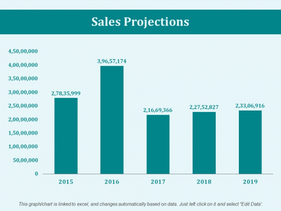 Sales Projections Ppt PowerPoint Presentation Summary Show