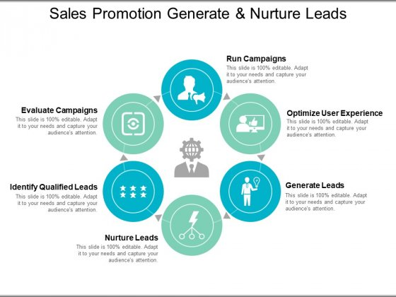 Sales Promotion Generate And Nurture Leads Ppt PowerPoint Presentation Model Sample