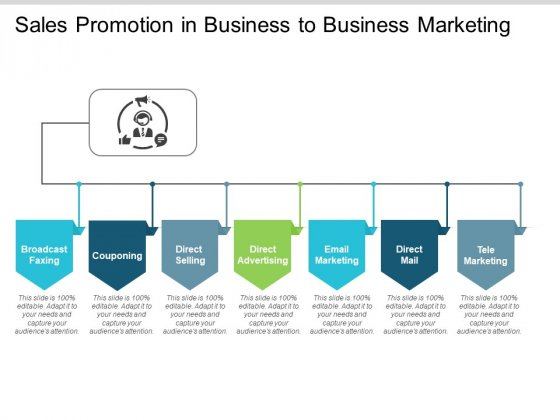 Sales Promotion In Business To Business Marketing Ppt PowerPoint Presentation Layouts Format