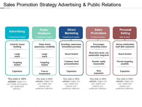 Sales Promotion Strategy Advertising And Public Relations Ppt PowerPoint Presentation Inspiration Tips