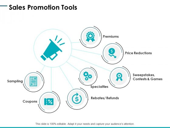 Sales Promotion Tools Ppt PowerPoint Presentation Inspiration Designs