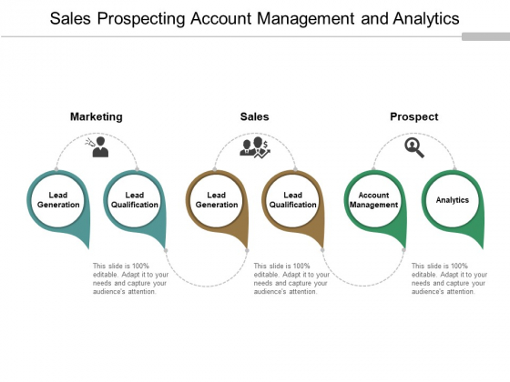 Sales Prospecting Account Management And Analytics Ppt PowerPoint Presentation Summary Backgrounds