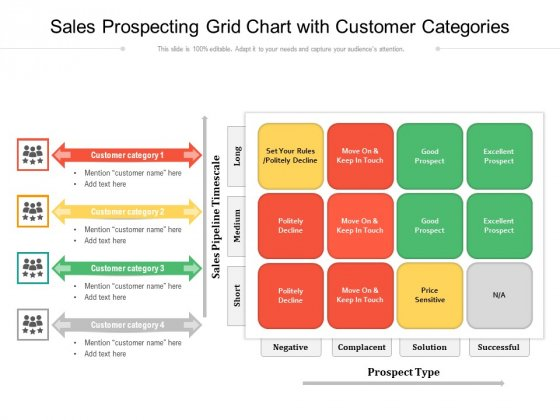 Sales Prospecting Grid Chart With Customer Categories Ppt PowerPoint Presentation Infographic Template Example PDF