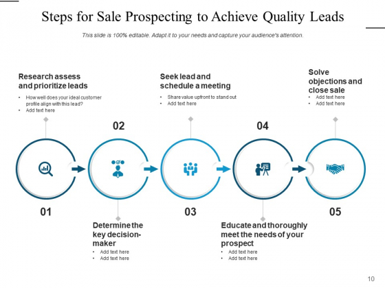 Sales_Qualification_Strategy_Customer_Ppt_PowerPoint_Presentation_Complete_Deck_Slide_10