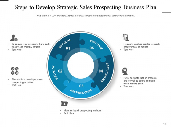 Sales_Qualification_Strategy_Customer_Ppt_PowerPoint_Presentation_Complete_Deck_Slide_11