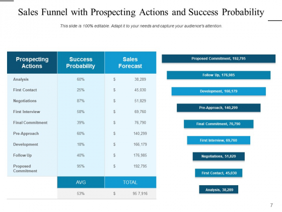 Sales_Qualification_Strategy_Customer_Ppt_PowerPoint_Presentation_Complete_Deck_Slide_7
