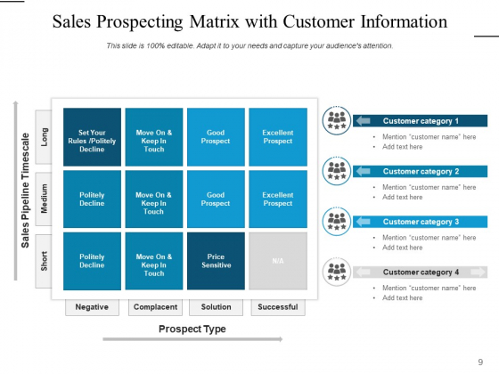 Sales_Qualification_Strategy_Customer_Ppt_PowerPoint_Presentation_Complete_Deck_Slide_9