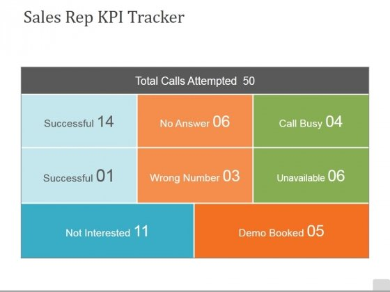Sales Rep Kpi Tracker Ppt PowerPoint Presentation Inspiration Outfit