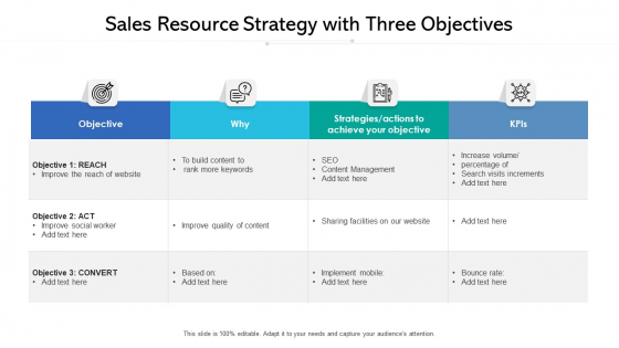 Sales Resource Strategy With Three Objectives Ppt Model Design Templates PDF