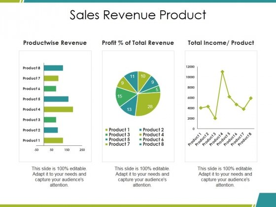 Sales Revenue Product Ppt PowerPoint Presentation Slides Visuals