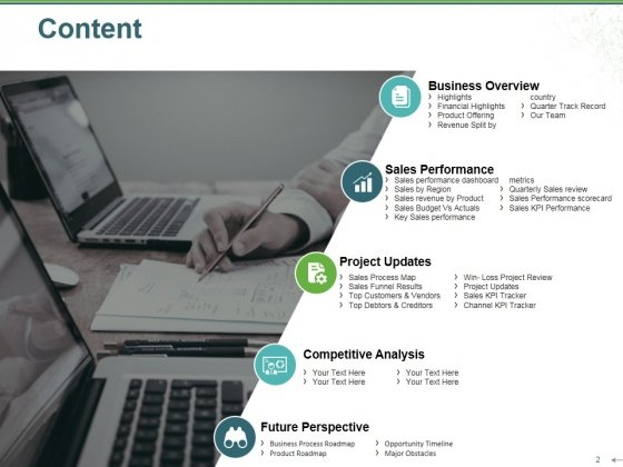 Sales_Review_Ppt_PowerPoint_Presentation_Complete_Deck_With_Slides_Slide_2