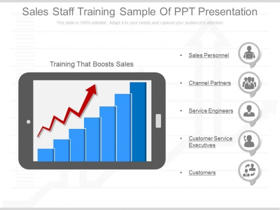 sales staff training sample of ppt presentation powerpoint templates