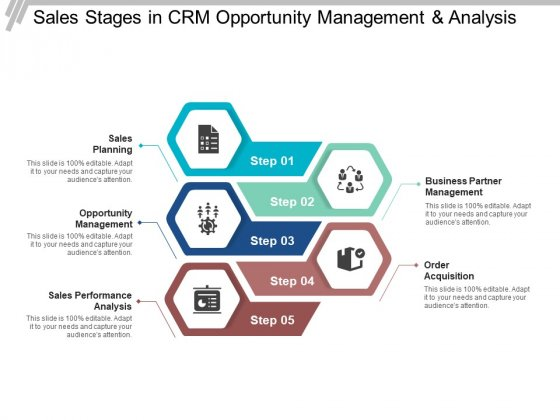 Sales Stages In Crm Opportunity Management And Analysis Ppt PowerPoint Presentation Portfolio Model