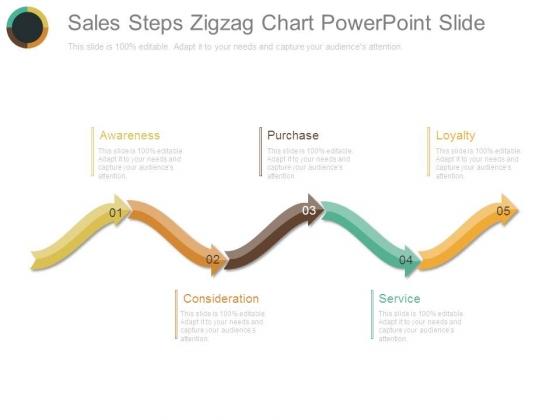 Sales Steps Zigzag Chart Powerpoint Slide