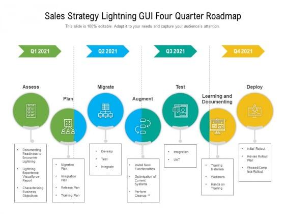Sales_Strategy_Lightning_GUI_Four_Quarter_Roadmap_Information_Slide_1