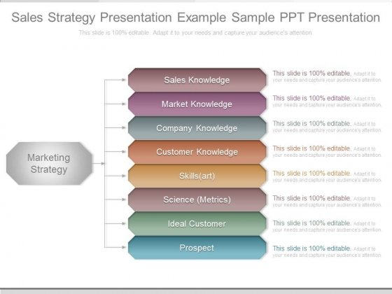 ppt presentation samples