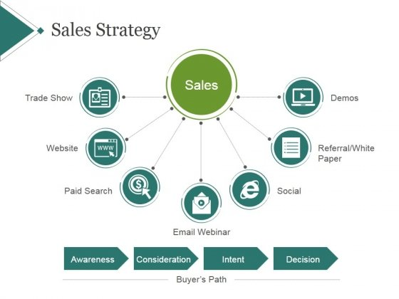 Sales Strategy Template 2 Ppt Powerpoint Presentation Infographic