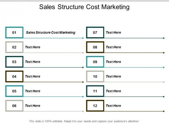 Sales Structure Cost Marketing Ppt PowerPoint Presentation Ideas Infographics Cpb