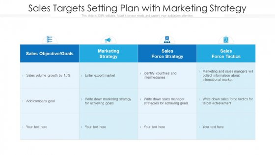 Sales Targets Setting Plan With Marketing Strategy Ppt PowerPoint Presentation File Example File PDF