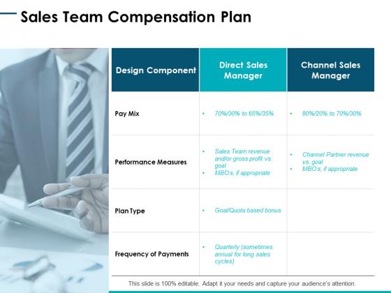 Sales Team Compensation Plan Ppt PowerPoint Presentation Portfolio Templates