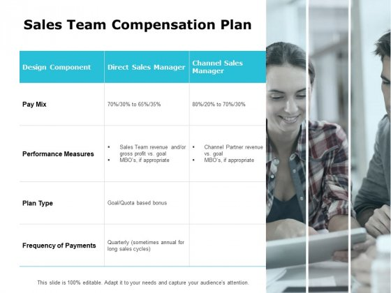 Sales Team Compensation Plan Ppt PowerPoint Presentation Styles Objects