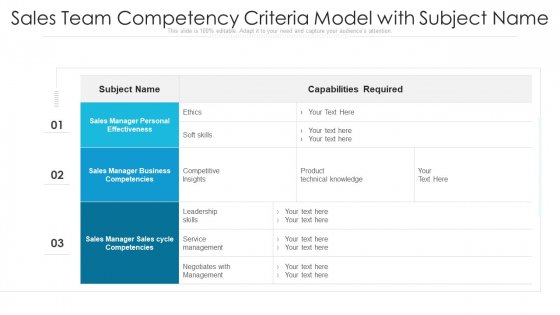 Sales Team Competency Criteria Model With Subject Name Ppt PowerPoint Presentation File Ideas PDF