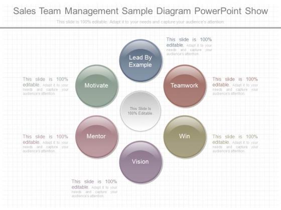 Sales Team Management Sample Diagram Powerpoint Show