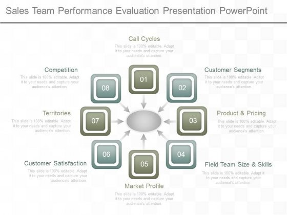 Sales Team Performance Evaluation Presentation Powerpoint