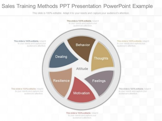 sales training methods ppt presentation powerpoint example