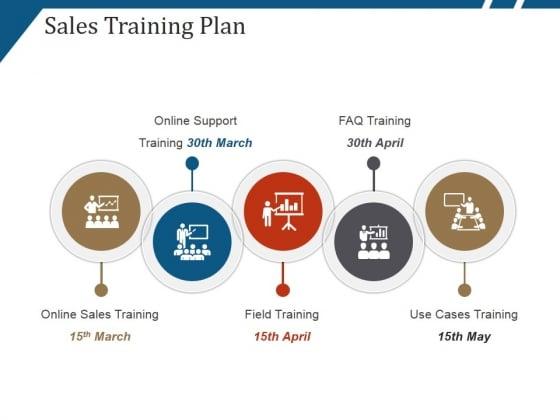 sales training plan ppt powerpoint presentation layouts slide