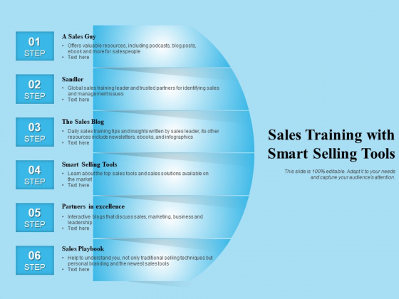 Sales Training With Smart Selling Tools Ppt PowerPoint Presentation File Slide PDF