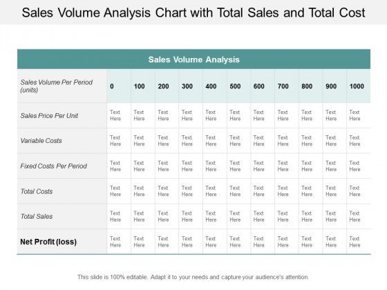 sales volume analysis chart with total sales and total cost ppt powerpoint presentation slide