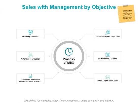 Sales With Management By Objective Ppt PowerPoint Presentation File Slide Portrait