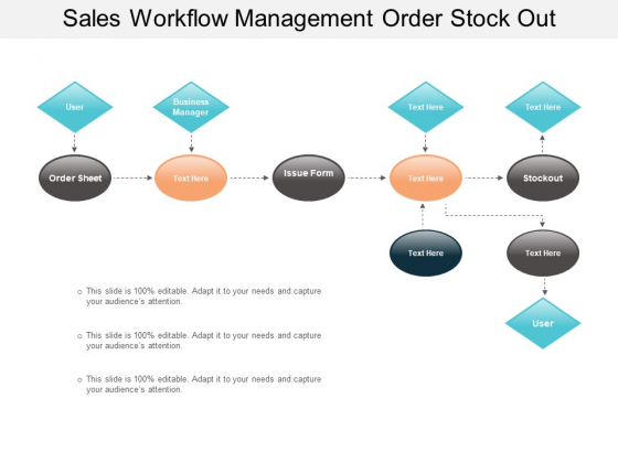 Sales Workflow Management Order Stock Out Ppt PowerPoint Presentation Gallery Rules