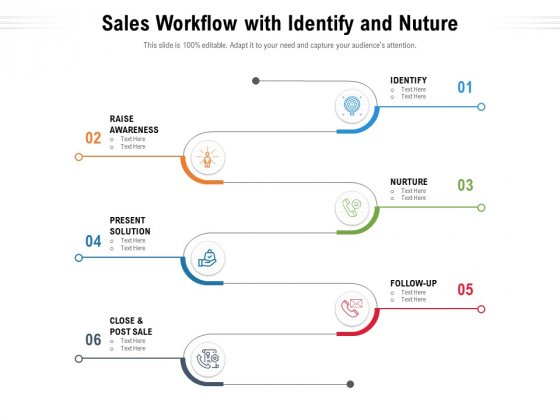 Sales Workflow With Identify And Nuture Ppt PowerPoint Presentation Professional Graphics Design PDF
