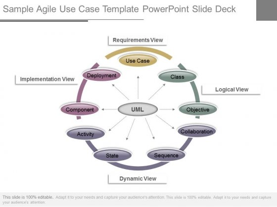 Sample Agile Use Case Template Powerpoint Slide Deck  Powerpoint