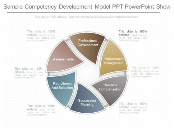 Sample Competency Development Model Ppt Powerpoint Show
