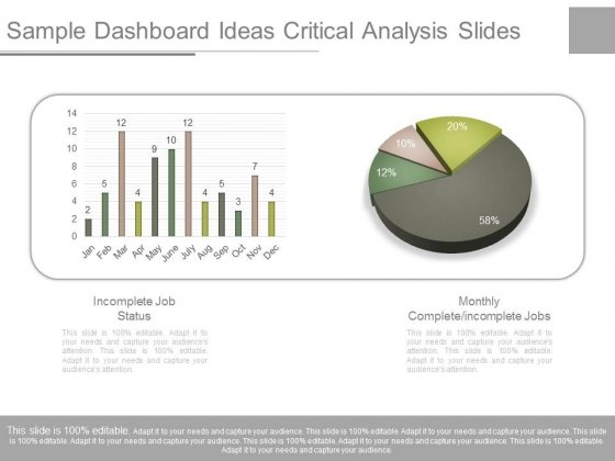 Sample Dashboard Ideas Critical Analysis Slides